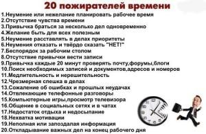 упрвление временем