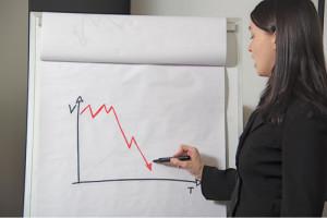 5 факторов сдерживающих успех